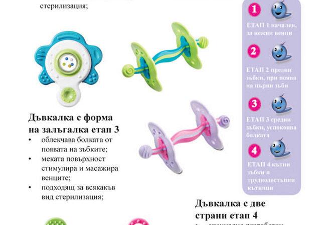 tommee-tippee-katalog